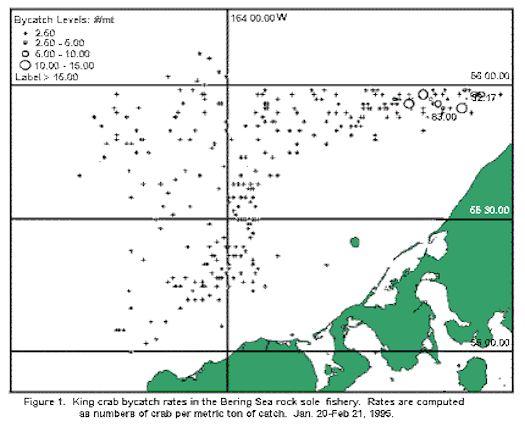 Sea State chart